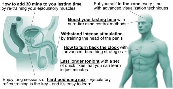 Get the best trick to last longer in bed