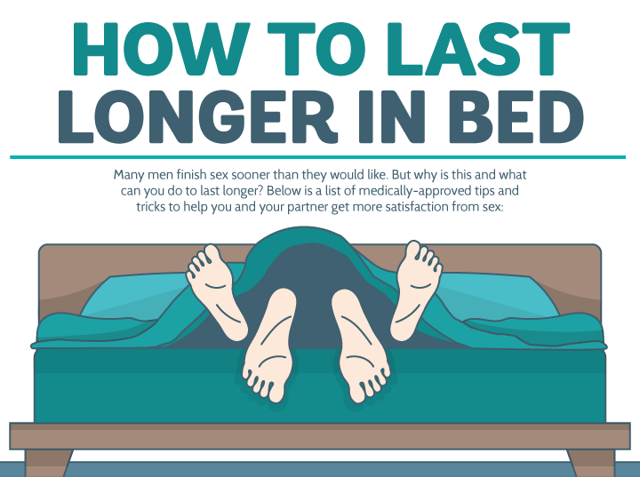 Pills to last longer in bed